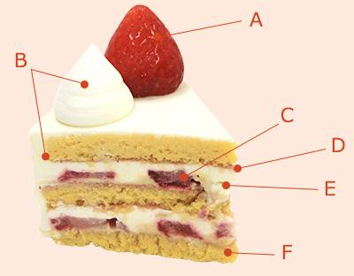 4・5月糖質制限マンスリーケーキ