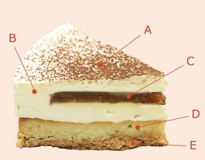 7・8月糖質制限マンスリーケーキ
