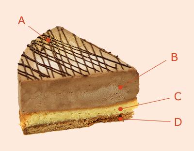 8・9月糖質制限マンスリーケーキ