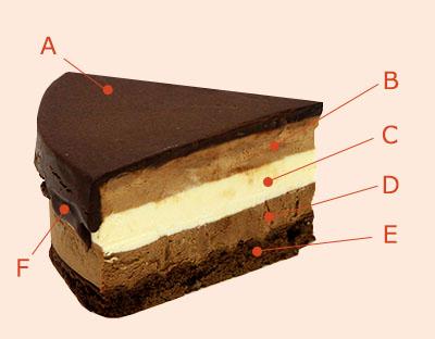 10・11月糖質制限マンスリーケーキ